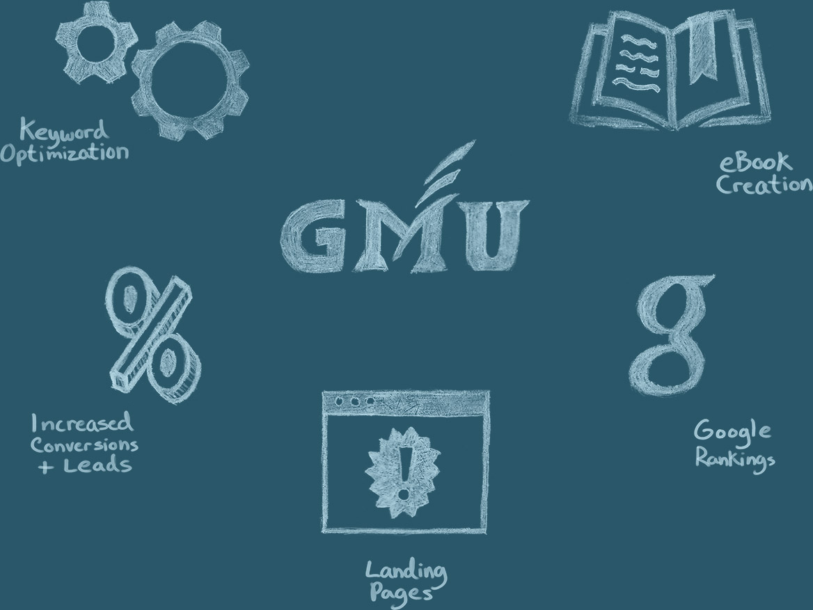 The exploration for GMU included looking at Google Rankings, Landing Pages, content creation and other goals.